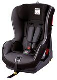 Автокресло Peg Perego Viaggio1 Duo-Fix K TT - Black